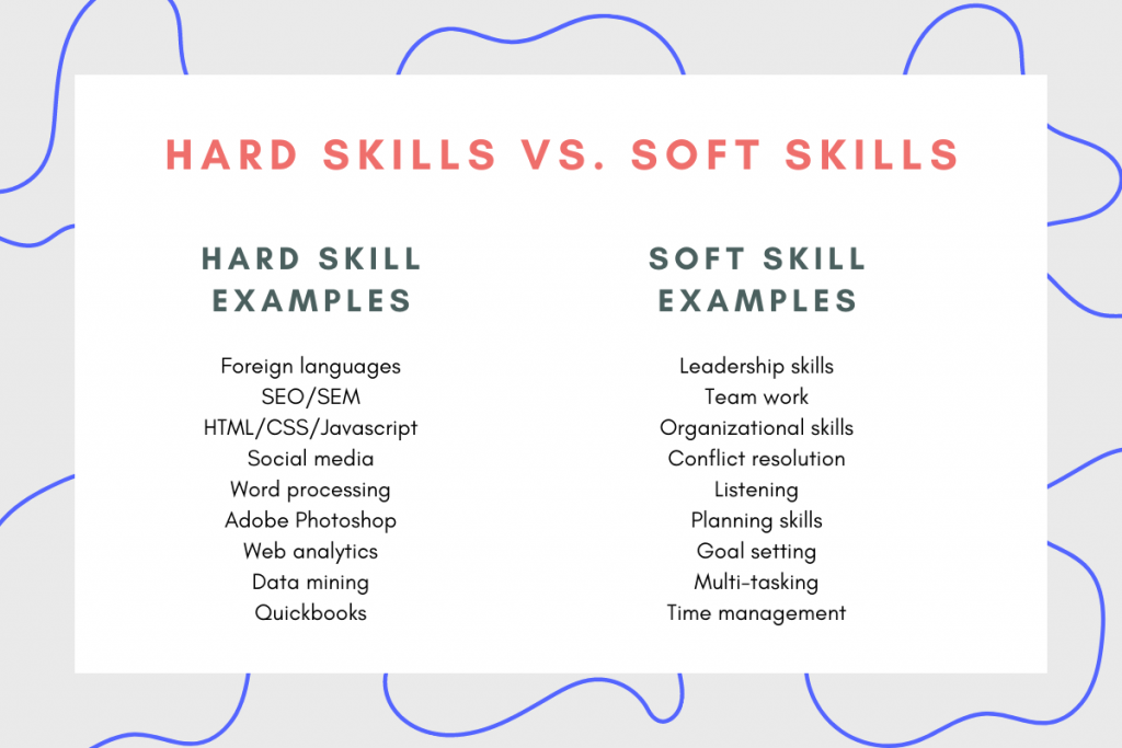 hard skill examples vs soft skill examples